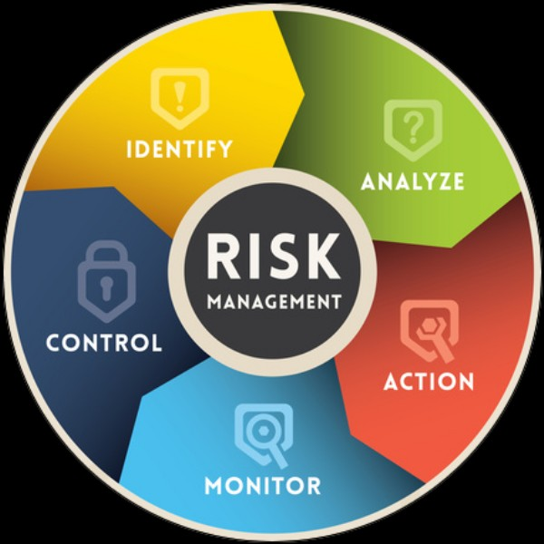 risk_600x600